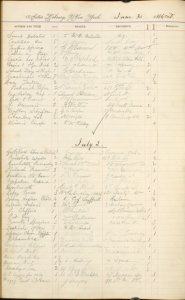 Astor Library records, 1839-1911