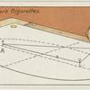 How to draw an ellipse with string.
