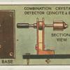 Assembling crystal detector.