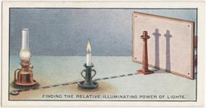 Finding the relative illuminating power of lights.