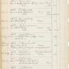 Invoices and sales, 1881-1890, p. 20