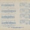 Tabulation of locomotive propositions for Southern Pacific Company: Drawing #215394