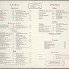 Dinner [sponsored by] Toledo Restaurant [at] 6 East 36th Street, New York, NY