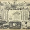 Carte des atterrissages des ballons-postes sortis de Paris pendant le Siège (23 septembre 1870. -- 28 janvier 1871.)