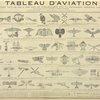 Tableau d'Aviation, représentant tout ce qui a été fait de remarquable sur la Navigation aérienne sans ballon.