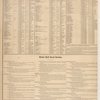 Brooklyn, Directory, House Rail Road Routes, New York, Staten Island, New Westchester County. [Back]