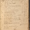 Account book, 1772