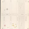 Brooklyn Vol. A Plate No. 9 [Map bounded by 83rd St., 84th St., 85th St., 86th St.; Including 2nd Ave., 3rd Ave., 4th Ave.]