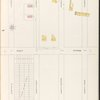 Brooklyn Vol. A Plate No. 22 [Map bounded by 80th St., 81st St., 82nd St., 83rd St.; Including Narrows Ave., 1st Ave., 2nd Ave.]