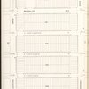Brooklyn V. 15, Plate No. 11 [Map bounded by E.35th St., Farragut Rd., E.40th St., Glenwood Rd.]