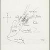 Bartholdi's illustrated map of New York