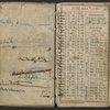 Diary, 1867. June