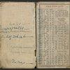 Diary, 1867. July
