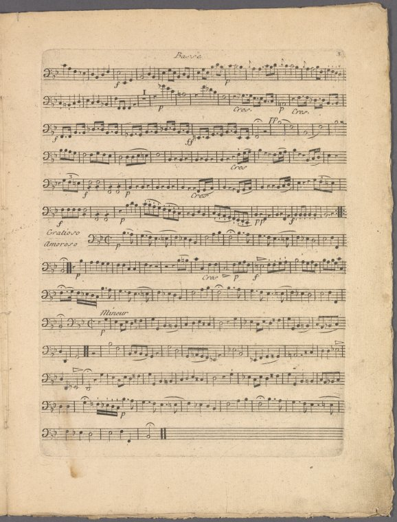 This is What Johann August Hemberger and Six trios concertants pour deux violons et basse oblig?e ... [basse] Looked Like  in 1784