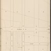 Queens V. 10, Plate No. 14 [Map bounded by Grand Ave., 13th St., Burnside Ave., Schieren]