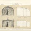 Développement des rideaux plissés régulièrement sure des cintres.