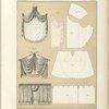 Coupe du manteau ducal, de l'Ecusson et de la tenture grecque.