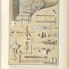 Ferrures et ajustements, brevetés (S.G.D.G.) de la maison Bordeaux, marchand d'ornements, rue St. Sauveur, 12.