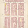 Manhattan, V. 2, Plate No. 3 [Map bounded by 1st St., Essex St., Rivington St., Allen St.]