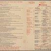 St. James Restaurant Ltd at Maison Prunier (RESTAURANT)
