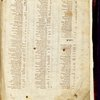 [Xanten Bible], vol. 1