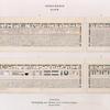 Altes Reich. Dynastie XI. , XII. Theben [Thebes]: Sarkophag aus Qurna [jetzt im K. Museum zu Berlin.], a - d Innen Seiten.