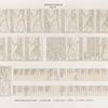 Neues Reich. Dynastie XX.  Medînet Hâbu. Grosser Tempel:  a - d.  Zweiter Hof, [a-c.] Hinterwand, [d.] Pfeiler; e. f. Aeussere Nordwand.