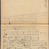 Lansingburgh, [Map bounded by North St., Cemetery Ave., Diamond St.]