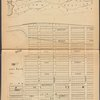 Lansingburgh, [Map bounded by Diamond St., Cemetery Ave., Thomas St., Hudson River]