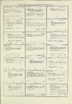 Dictionary catalog of the music collection