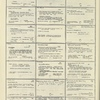 Dictionary catalog of the music collection, v. 14 (Fiu - Fors)