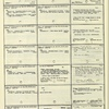 Dictionary catalog of the music collection v. 18 (Haug - Holl)