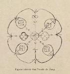 Figure idéiste des Pavots de Sang.