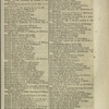 The New-York City directory, for 1854-1855, thirteenth publication