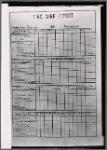 Fire Card Report 1931 - blank form: Manhattan