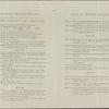 Constituent letters, 1876 December 1-11