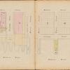 Jersey City, V. 1, Double Page Plate No. 3 [Map bounded by Hudson St., Steuben St., Atlantic St.,York St.]