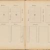 Jersey City, V. 1, Double Page Plate No. 4 [Map bounded by Hudson St., South St., Atlantic St., Steuben St.]