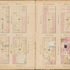Jersey City, V. 1, Double Page Plate No. 6 [Map bounded by Washington St., York St., Hudson St., Essex St.]