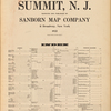 Atlas Summit, N.J. surveyed and published by Sanborn map company. 11 Broadway, New York. 1922