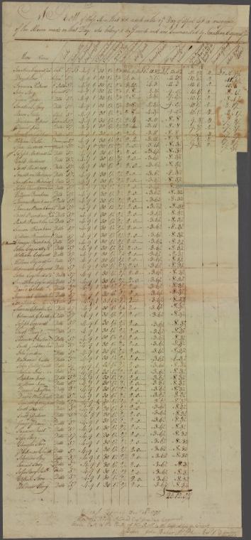 on 12/18/1775