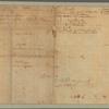 Letter to Gen. [Henry Watson] Powell [Ticonderoga]
