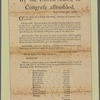By the United States, in Congress assembled, September 4th, 1782. [Resolved, that $1,200,000 be raised by the states for payment of the interest of the public debt.] [Philadelphia, 1782.]