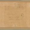 Letter to Col. William Davies, Richmond