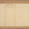Letter to [George Washington, Mount Vernon, Va.]