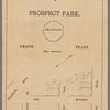 Prospect Park, plaza lots