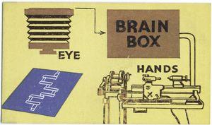 Working principle of the robot lathe.