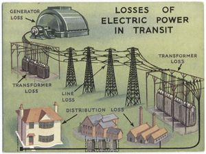 Showing loss of electric power in transit.