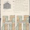 Richmond Court, southwest corner Broadway and 164th Street; Plan of first floor; Plan of upper floors.