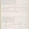 Quadri del tempio maggiore di Edfu [Idfu]. Bari, o barche di Phre [Ra] nelle dodici ore del giorno]: Bari dell' ora prima. - Bari dell' ora seconda.